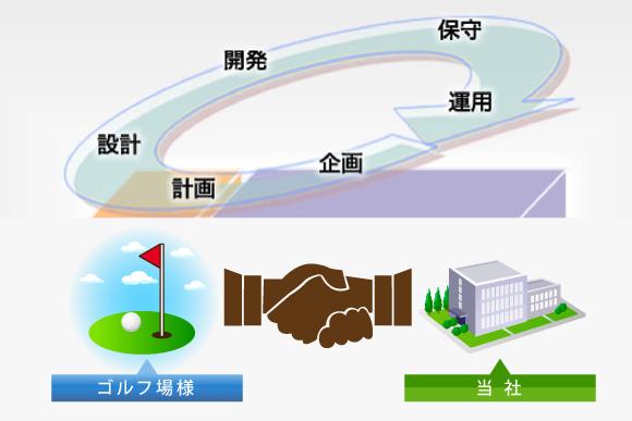 製品紹介イメージ図
