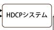 HDCPシステム